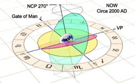 galactic alignment john major jenkins - 444×274